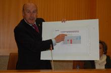Se aprueba la modificación de un crédito para destinar 1,3 millones de euros al empleo, servicios y colectivos de Talavera