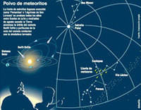 El Observatorio Astron�mico de Segurilla organizar� esta noche actividades especiales para contemplar las Perseidas
