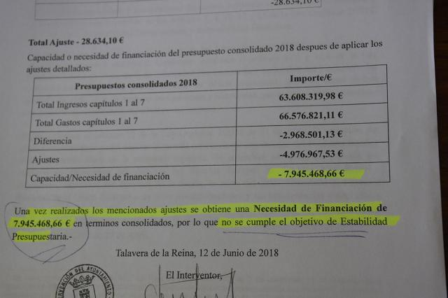 El PSOE pide a Castillo que no mienta sobre las cuentas de Talavera
