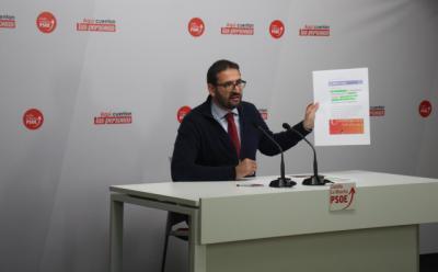 El PSOE CLM rechazará la PNL de Vox sin atender a la disciplina de voto y reta al PP a hacer lo mismo