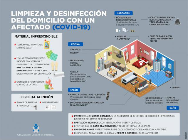 VÍDEO | Cómo desinfectar los domicilios de los afectados para evitar nuevos contagios