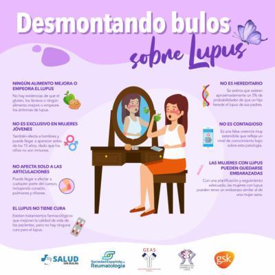 SALUD | Desmontando bulos sobre el lupus