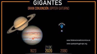 ASTRONOMÍA   El lunes Júpiter cruzará por delante de Saturno