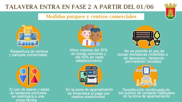 FASE 2 | Recordamos las novedades en Talavera