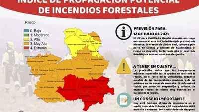Riesgo muy alto de incendios en Talavera y comarca