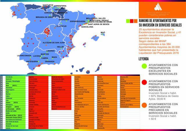 """Talavera entre los ayuntamientos con una inversión social """"precaria"""""""