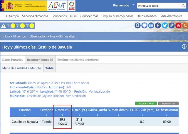 Castillo de Bayuela (Toledo) registra 29,8 grados, una de las temperaturas más altas de España esta medianoche