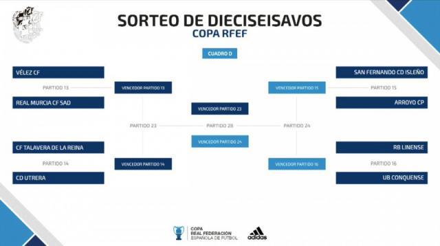 CF Talavera-CD Utrera, en la Copa RFEF