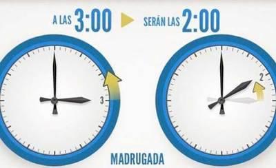 Recuerda que este domingo se cambia la hora: a las 3 serán las 2