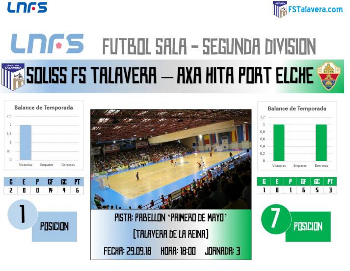 El Soliss FS Talavera vuelve al Primero de Mayo dispuesto a seguir sumando puntos