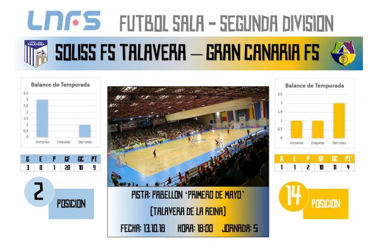 El Soliss FS Talavera se mide a un Gran Canaria FS más peligroso como visitante que como local
