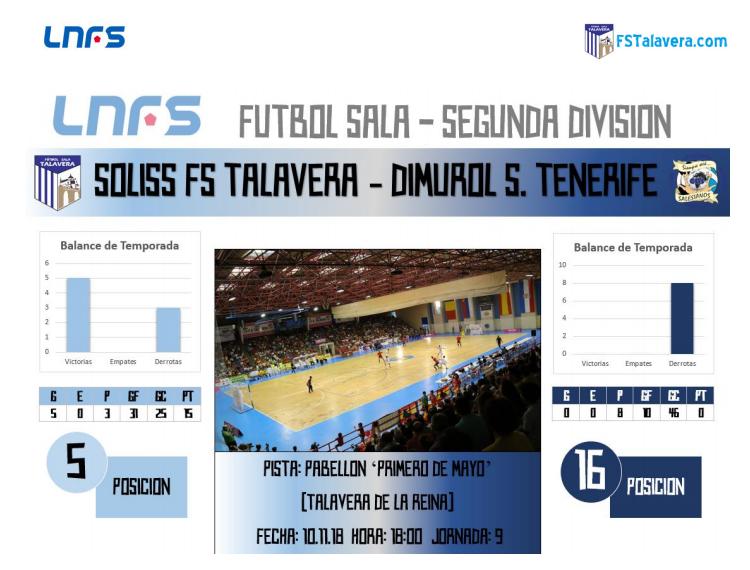 El Soliss FS Talavera recibe a un Dimurol Salesianos Tenerife del que no se fía