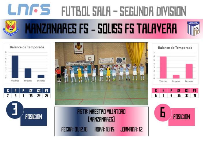 El Soliss FS Talavera inicia su periplo de viejos conocidos ante el Manzanares FS