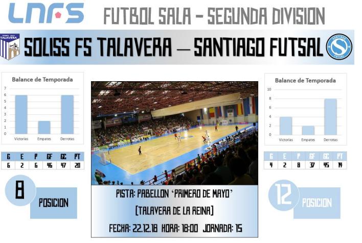 El Soliss FS Talavera quiere despedir este 2018 volviendo a la senda de la victoria