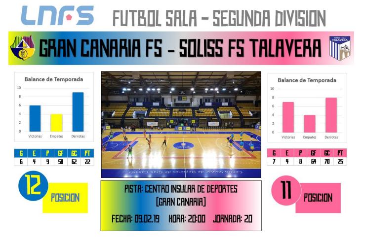 El Soliss FS Talavera se enfrenta al Gran Canaria este sábado