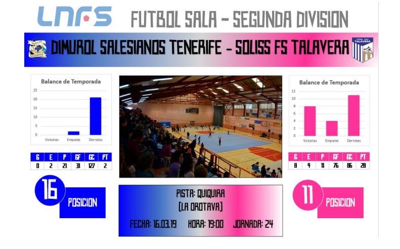 El Soliss FS Talavera viaja a Tenerife dispuesto a sacudir sus males de los últimos minutos