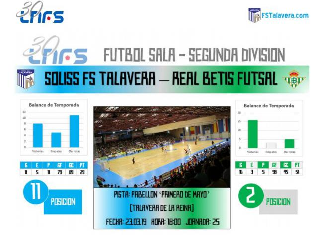 El Soliss FS Talavera quiere ser un quebradero de cabeza para el Real Betis Futsal