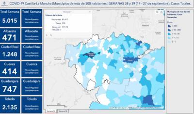 COVID-19 | Bajan los contagios en Talavera