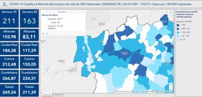 CORONAVIRUS   Talavera se mantiene cerca de los 1.000 casos en los últimos 14 días