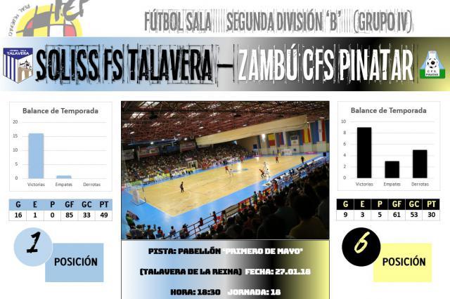 El Soliss FS Talavera se estrena en el Primero de Mayo ante Zambú CFS Pinatar