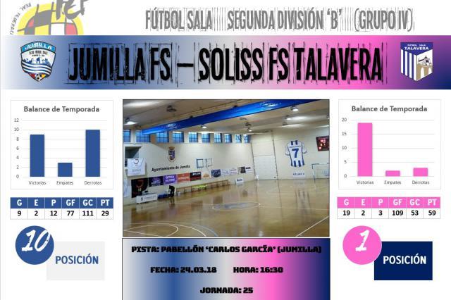 El Soliss FS Talavera reemprende su caminar visitando la cancha del Jumilla