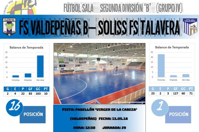 El Soliss FS Talavera buscará tres nuevos puntos en su visita a Valdepeñas
