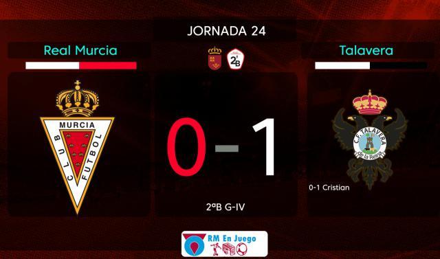Victoria del CF Talavera en casa del Real Murcia