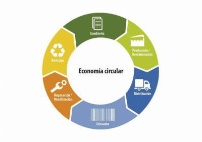 La Junta quiere que la Estrategia de Economía Circular sea una realidad en un año