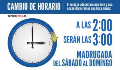ACTUALIDAD | Llega el cambio de horario