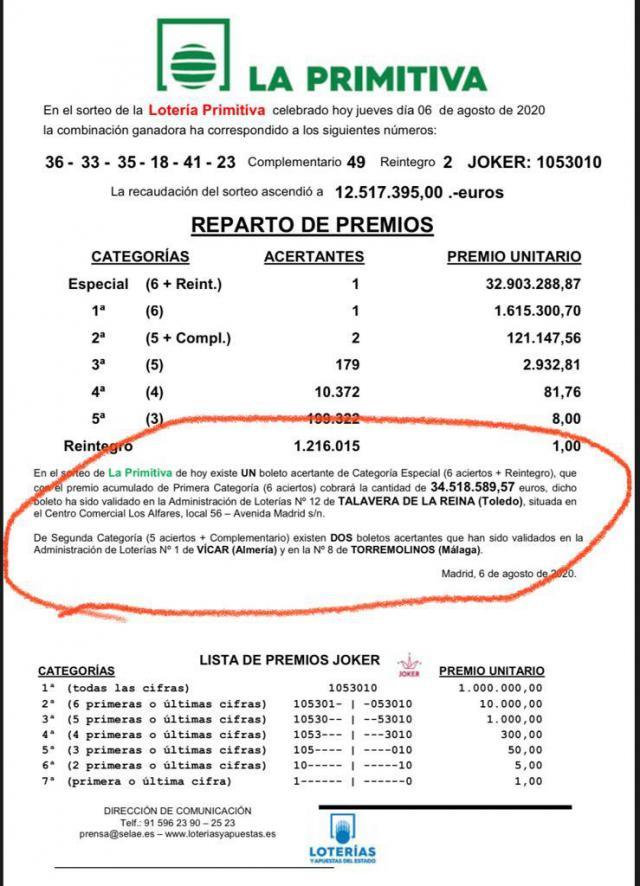 PRIMITIVA | Pelotazo de 34,5 millones para un talaverano