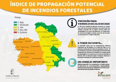 TALAVERA Y SU COMARCA | Alerta naranja por riesgo de incendios
