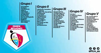 Estos son los 5 grupos
