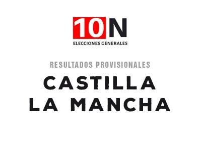 ESPECIAL 10-N | Así quedan las votaciones en CLM con el 100% escrutado