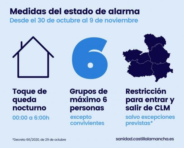 ESTADO DE ALARMA | Estas son las medidas en Castilla-La Mancha