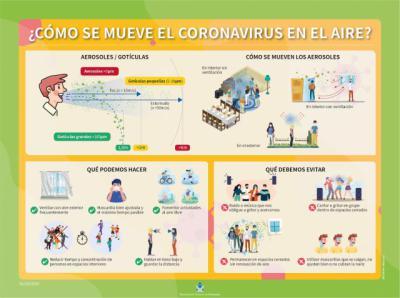 VÍDEO | Así es cómo puede llegar a dispersarse el coronavirus en el aire