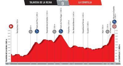 La Vuelta Ciclista pasará por Montesclaros el próximo 2 de septiembre