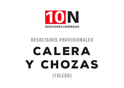 ESPECIAL 10-N | El PSOE casi duplica en votos al PP en Calera y Chozas