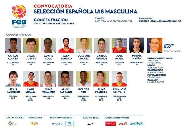 El talaverano Juan José Santana es convocado por la Selección Española de Baloncesto