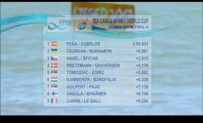 Paco Cubelos se convierte en leyenda, vuelve a ser Campeón del Mundo
