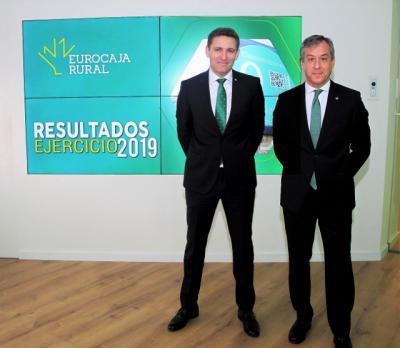 Eurocaja Rural refuerza su solvencia al obtener un beneficio neto de 40 millones de euros