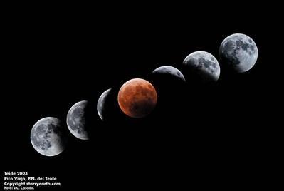 El eclipse total de Luna de esta noche podrá verse en toda España