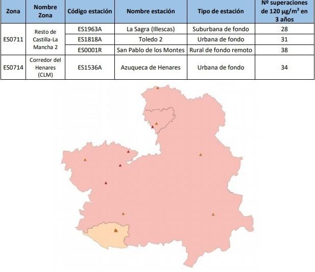 Varios municipios de la provincia superaron los valores de ozono recomendados