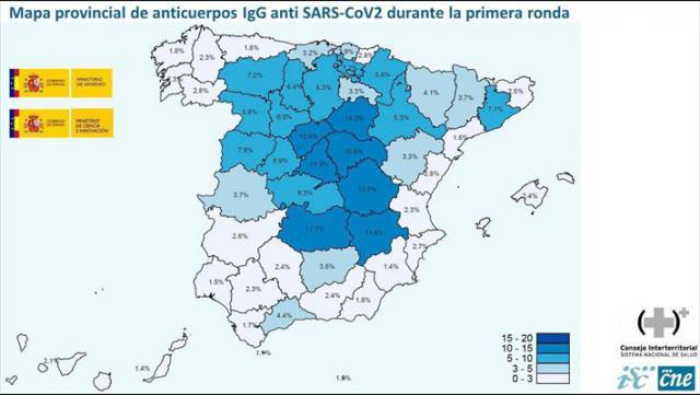 ÚLTIMA HORA | El 5% de la población española ha superado el Covid-19
