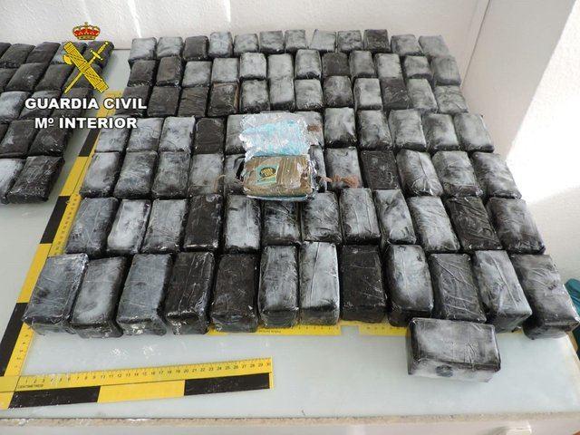 ÚLTIMA HORA | Detenidas 5 personas por tráfico de drogas