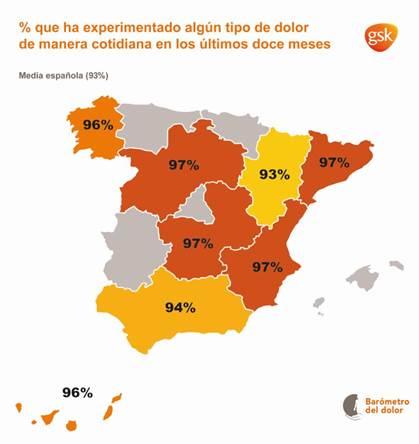 Castilla-La Mancha y Castilla y León, entre las regiones españolas con mayor incidencia del dolor