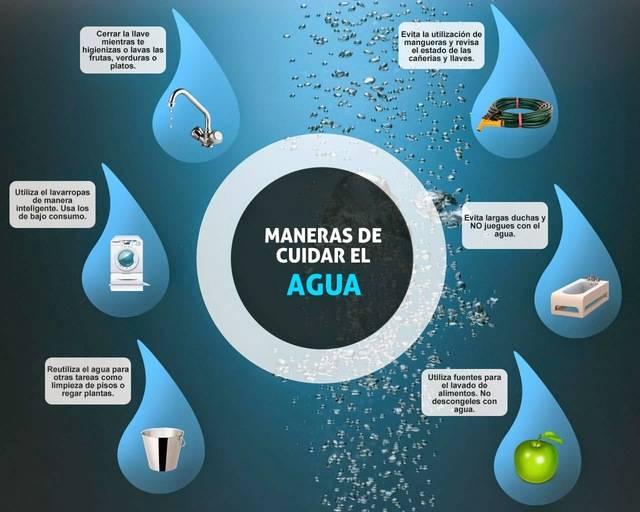 La importancia del agua: Pequeños gestos para ahorrar agua