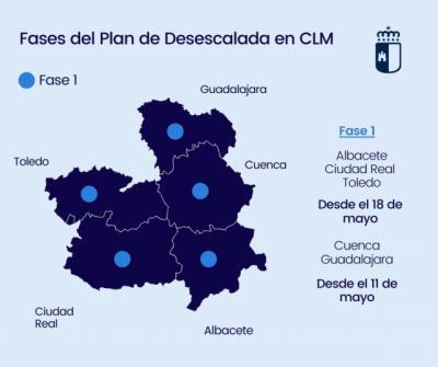 DESESCALADA | Castilla-La Mancha en Fase 1: recuerda las medidas