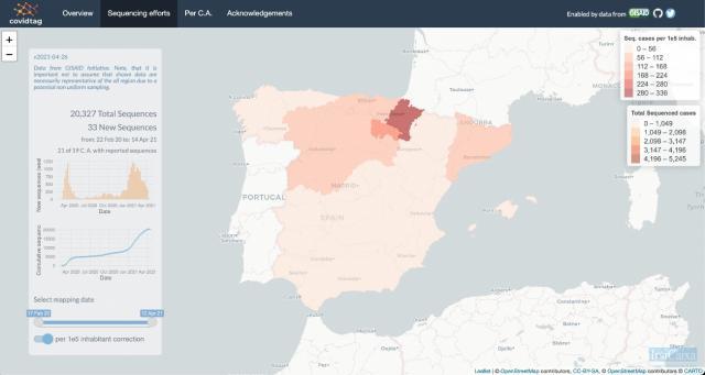 IRSICAIXA | Crean una web pública para controlar las variantes Covid en España