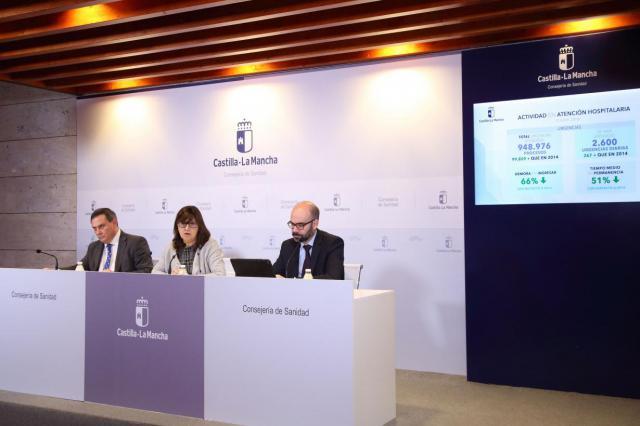 La sanidad de CLM atendió 3,5 millones de consultas de especialistas