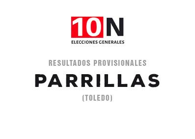 El PP vuelve a ganar en Parrillas